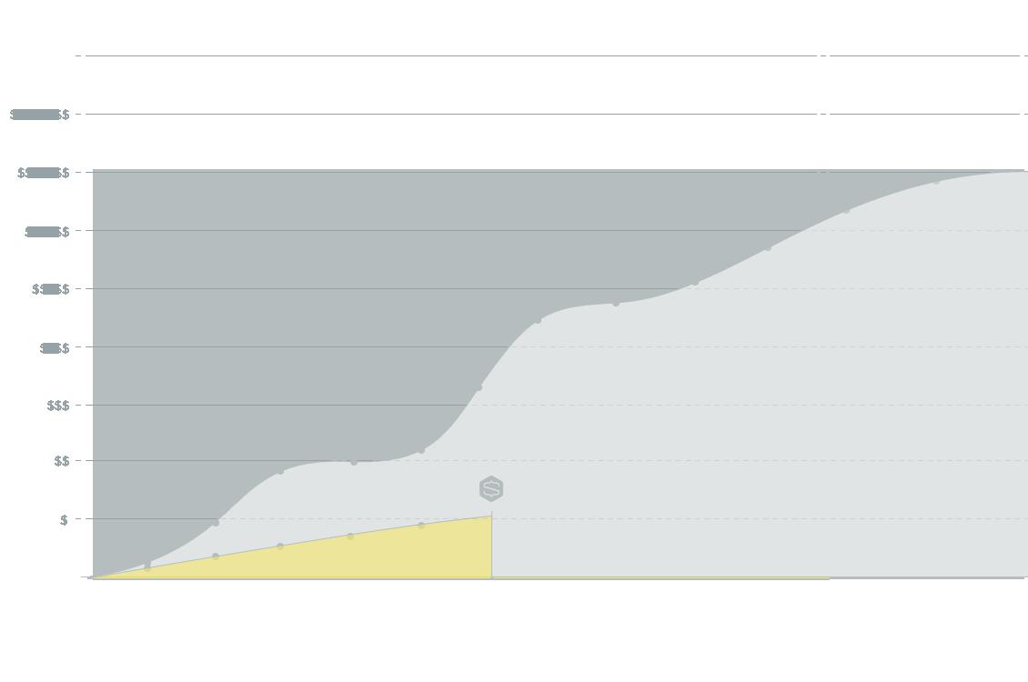 snip-graph.png