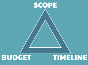 tech-stack-scope-budget-timeline