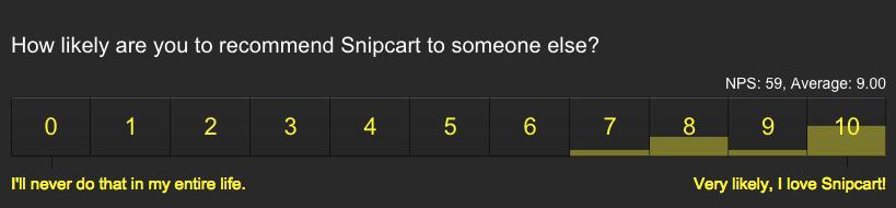snipcart-typeform-recommendation
