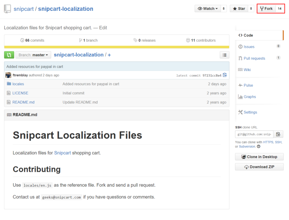 Forking snipcart localization repository
